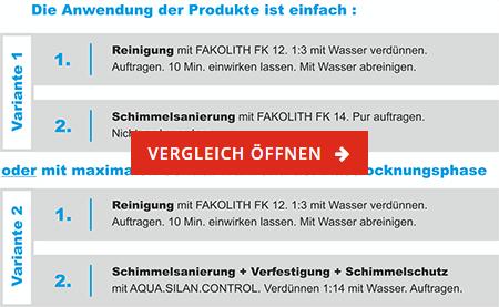 anwendung-der-produkte_prev